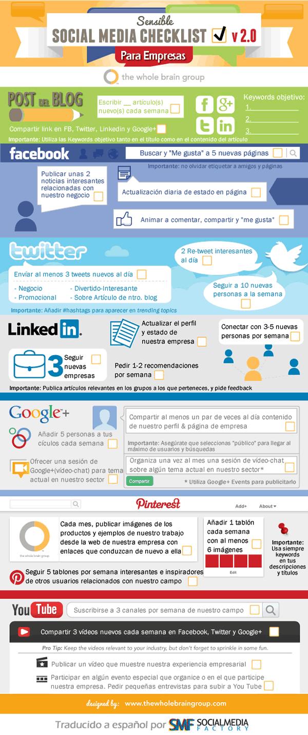 checklist-social-media